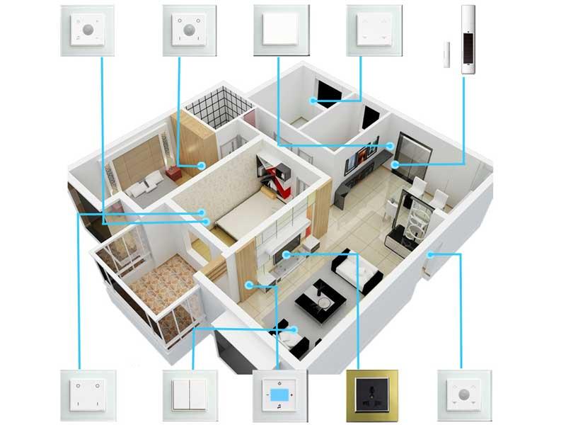 Không gian nhà thông minh