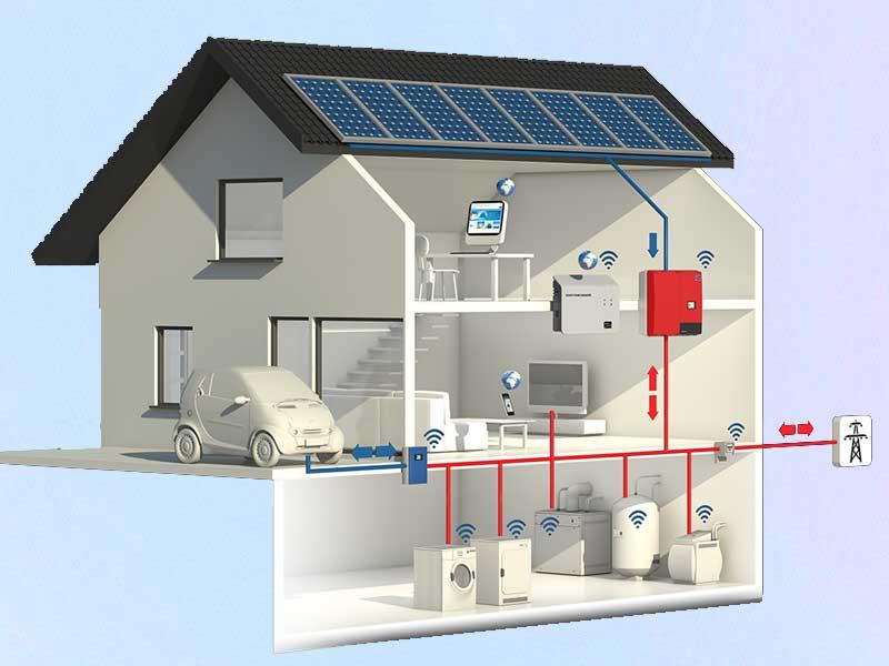 Hệ thống điện trong nhà